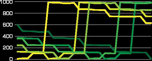 collision-alarm-graph-01
